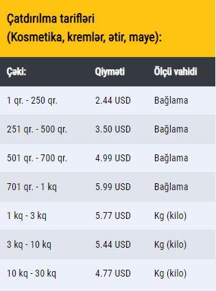 Türkiyədən Gəncəyə çatdırılma. Sürətli poçt xidməti